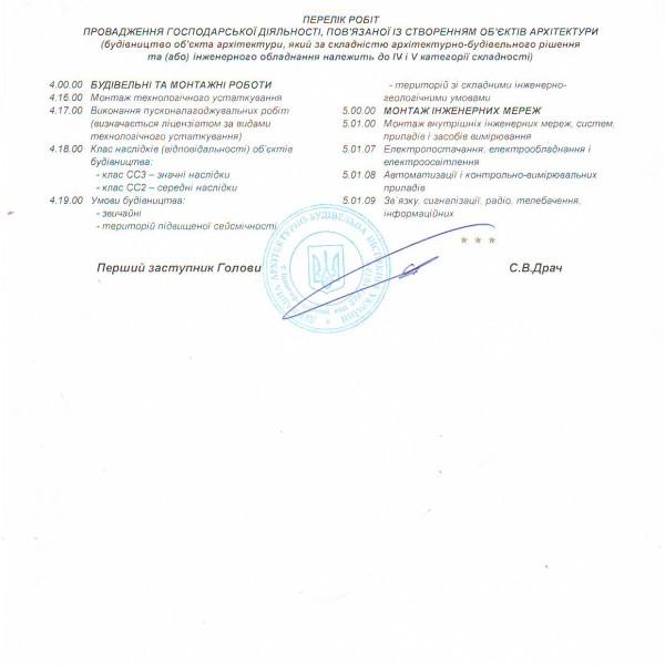 Лицензия- перечень работ