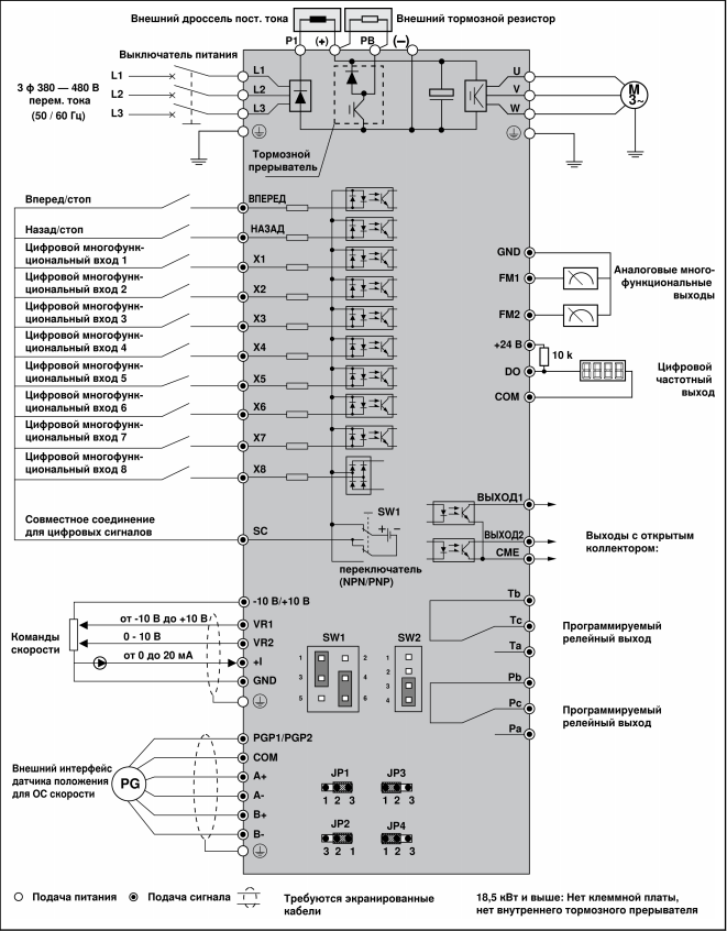 Frequency Converter Fv – Схема устройства