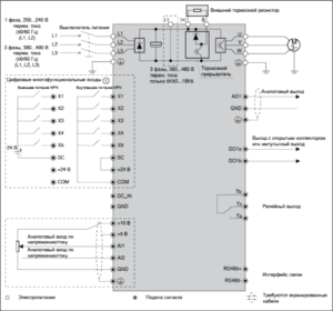 Rexroth VFC 3610 Схема устройства